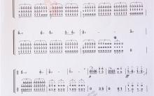 《春潮》|古筝考级曲谱(七级)
